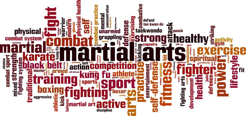 Martial Arts Word Cloud